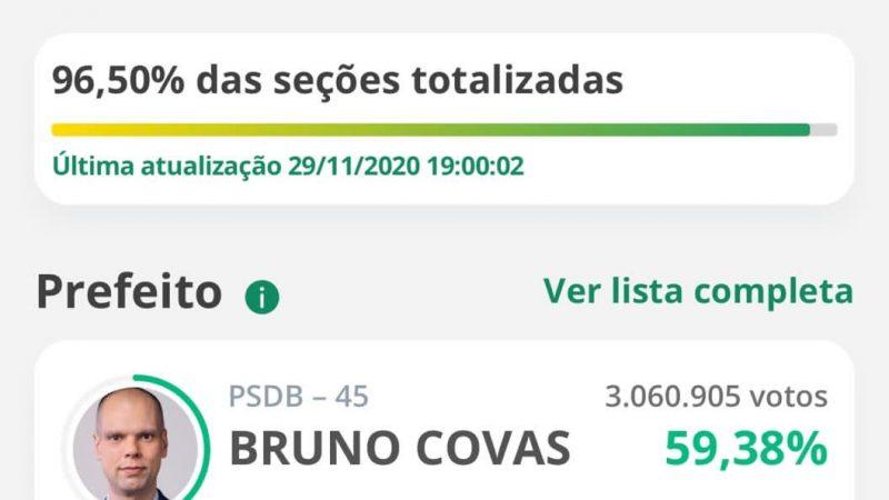 BRUNO COVAS DERROTA GUILHERME BOULOS EM SÃO PAULO