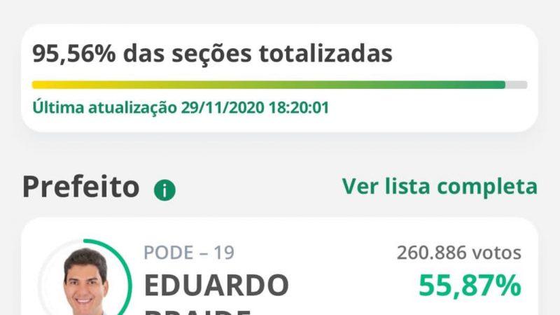 CANDIDATO DE FLÁVIO DINO PERDE EM SÃO LUÍS/MA