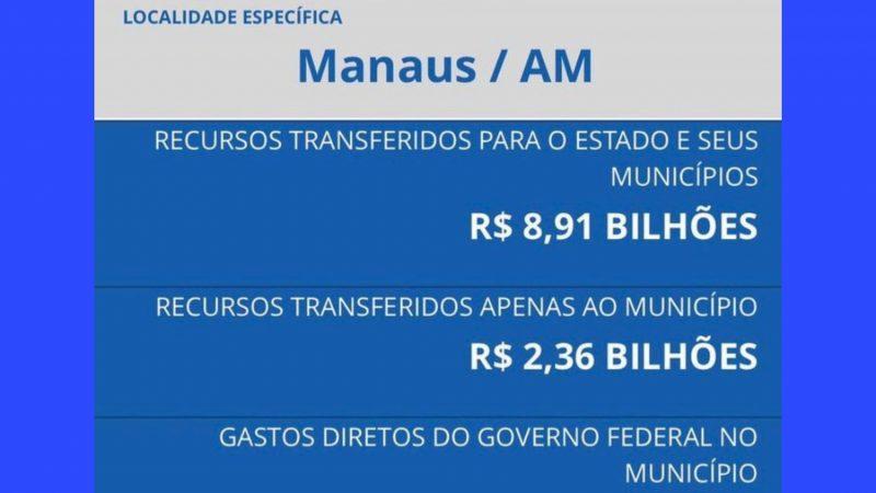 """Bolsonaro divulga comprovante de R$ 8,1 bilhões repassados para o Amazonas e internautas questionam: """"Cadê o dinheiro, governador?"""""""