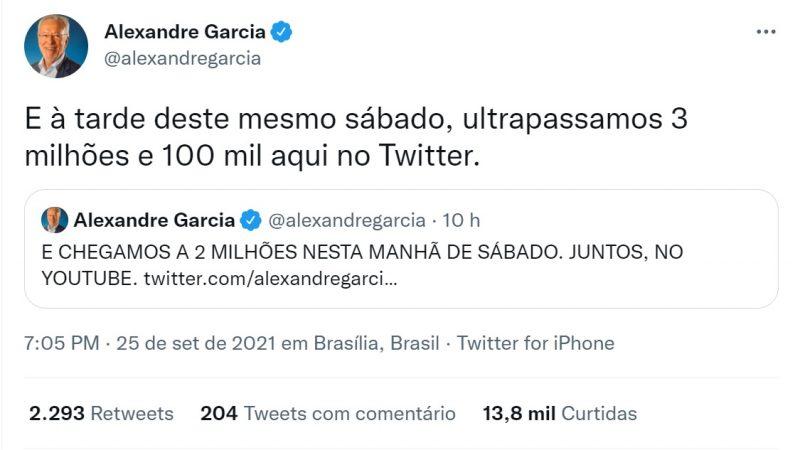 """Depois de ser demitido por expor sua opinião no programa """"liberdade de opinião"""" da CNN, Alexandre Garcia chega a mais de 3 milhões de seguidores no Twitter"""